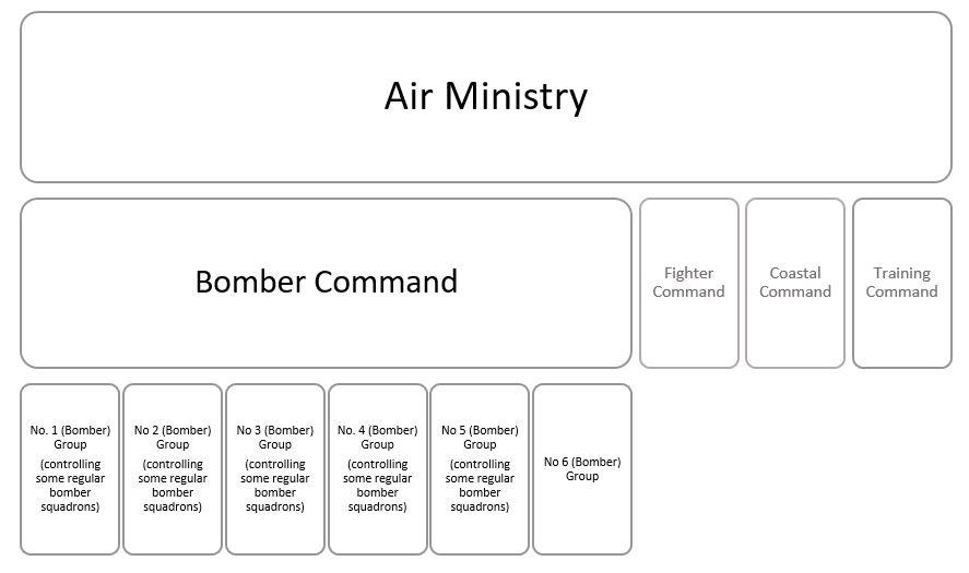 bomber-command-1939