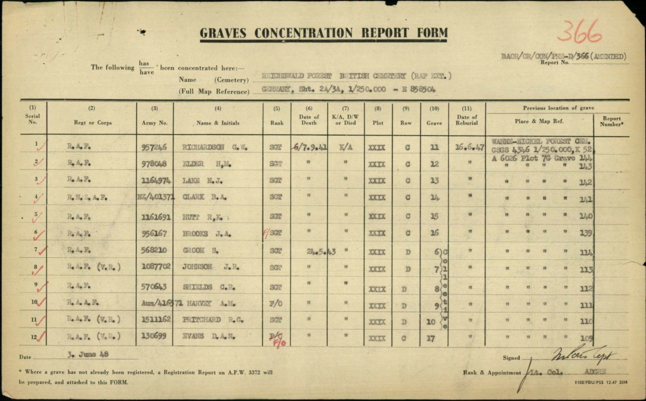 dt488-concentration-report