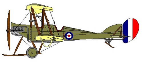 BE2C Profile