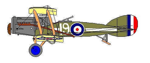 Bristol Fighter Profile