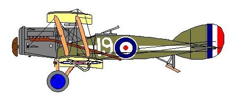 Bristol Fighter Profile