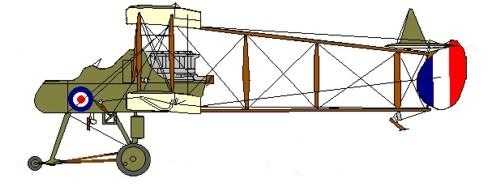 FE2b Profile