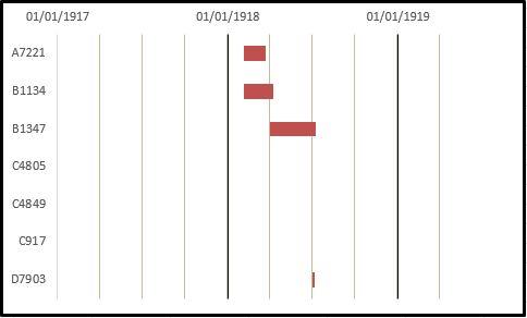Bristol Fighter Chart.jpg