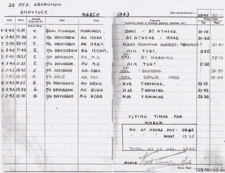 March 1943 Log.jpg